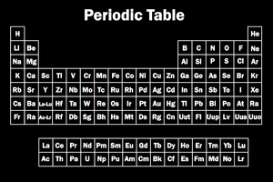Periodic Table 3: A basic periodic table showing the elements.