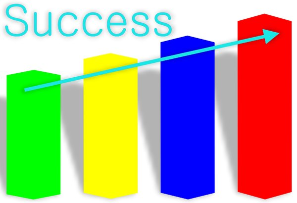 Success 2: A generic illustration of success. You may prefer this:  http://www.rgbstock.com/photo/2dyWAW8/Success  or this:  http://www.rgbstock.com/photo/o4lbigi/Maze